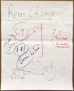 Poster: rent change