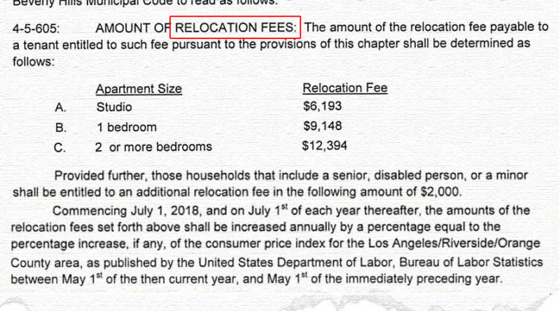 Relocation fees from the rent stabilization ordinance
