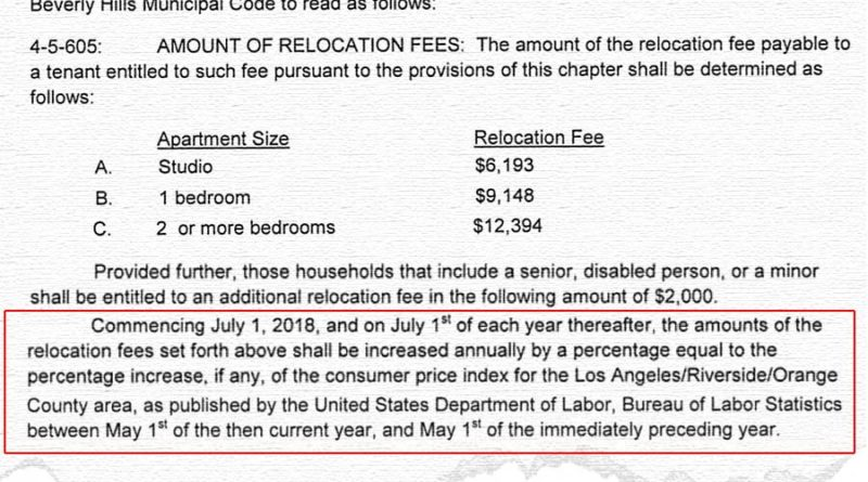 Relocation fees adjusted per ordinance from April 2017