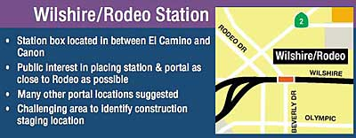Wilshire-Rodeo station location map