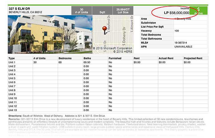 309-325 S Elm listing $58M