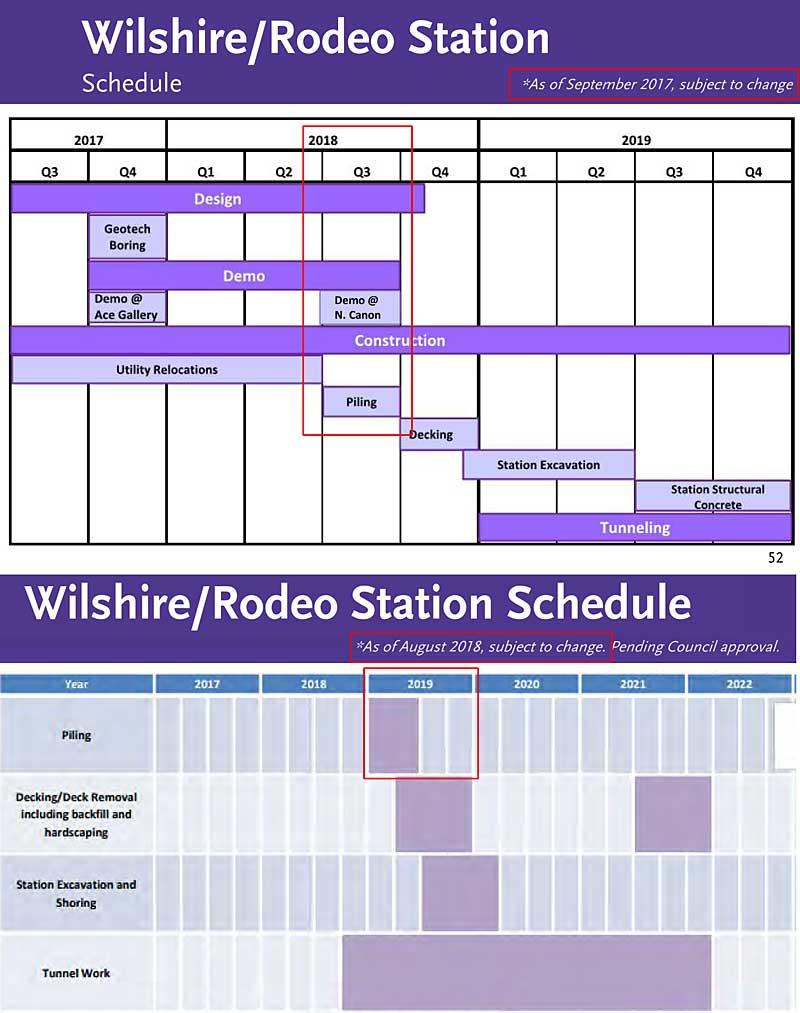 Metro schedule 2017 and 2018: piling schedule slips