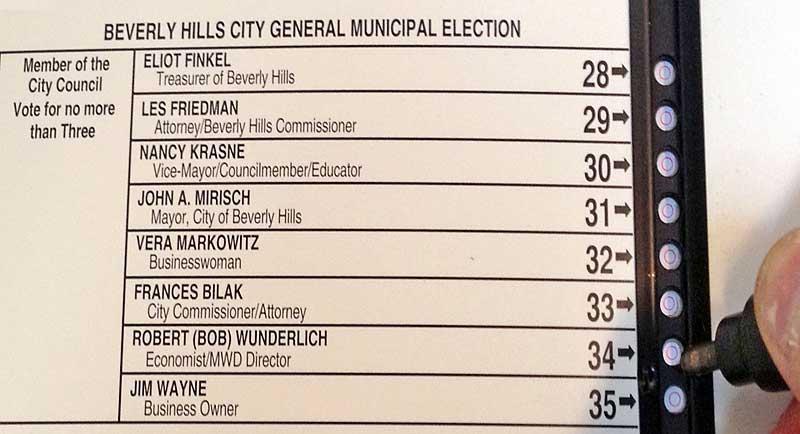 Election 2017 ballot